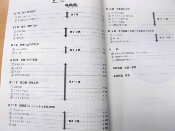 B3275 駿台 高3スーパー化学 2014後期 酒井俊明 プリント付(理科 ...